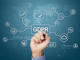 How Do I Know If the GDPR Applies to My Organization?